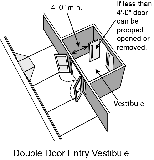 Figure 17: Double-door entry vestibule shows 4-foot minimum space between door entries. If the space between doors is less than 4 feet, it can be propped open or removed.