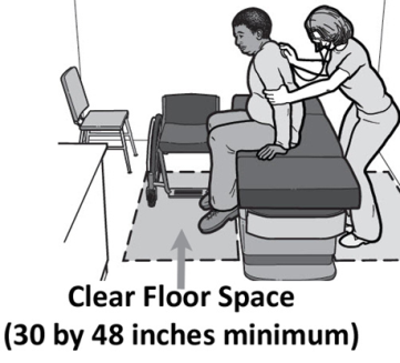 Clear floor space for wheelchair next to exam table
