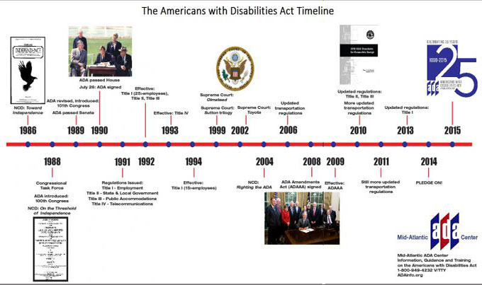 the american with disabilities act essay