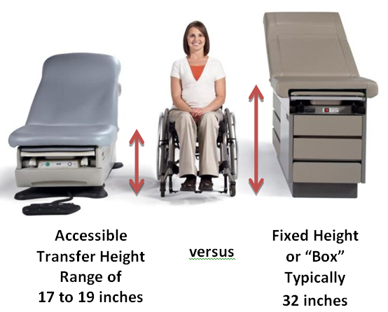 Surprising Accessible Medical Examination Tables And Chairs Ada Short Links Chair Design For Home Short Linksinfo