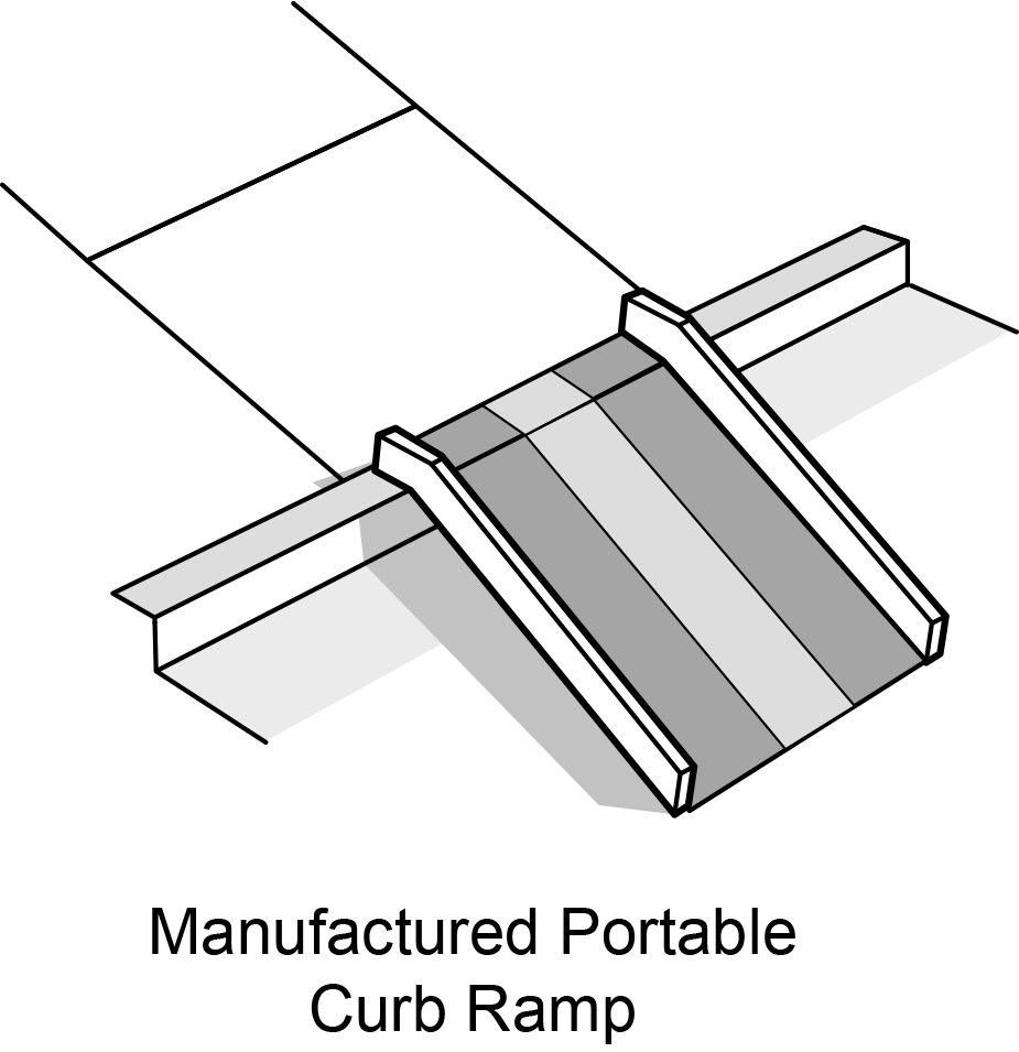 Figure 3: Manufactured portable curb ramp is installed at a curb.