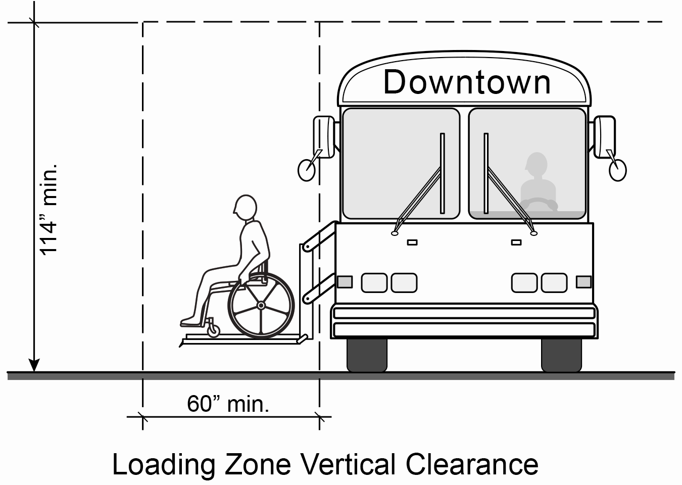 Figure 9: Bus stopped at loading zone with lift extended carrying individual in a wheelchair.