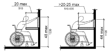 "If an item needing to be reached is above an obstruction that a person in a wheelchair's legs will not fit under the item can be up to 48"" above the floor if the obstruction is a maximum of 10"" deep; the item can be up to 46"" above the floor if the obstruction is between 10"" and 24"" deep."